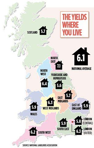 buy to let mortgage best deals the best buy to let mortgage deals and the uk towns with