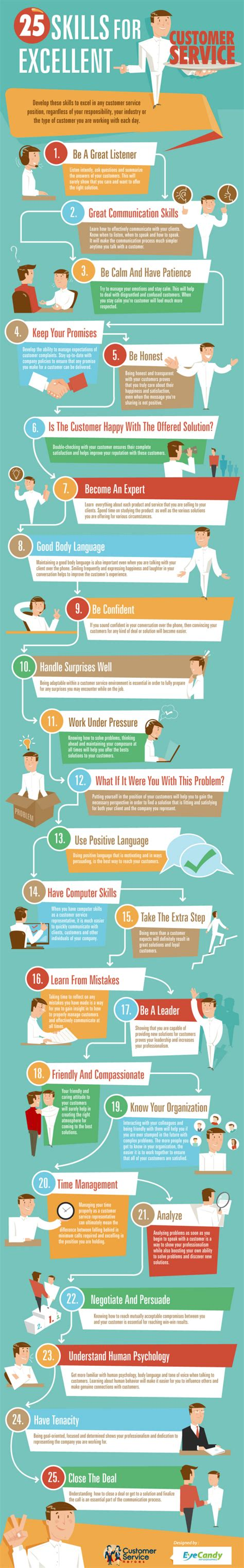 25 skills for excellent customer service infographic all knowledge contributing topics