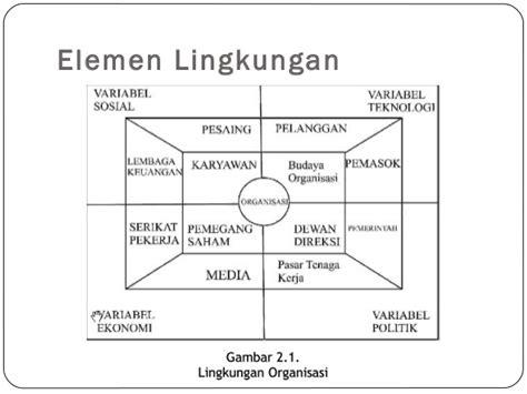 Modul Ut Manajemen Perilaku Organisasi ekma 4116 modul 2 lingkungan organisasi