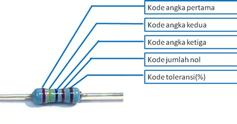 variable resistor board adalah 28 images fungsi resistor elektronika dasar arduino homework