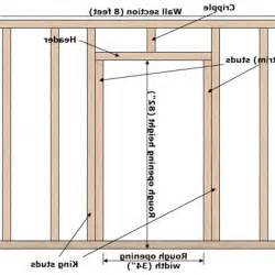 interior doors openings wiring