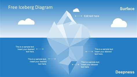 iceberg powerpoint diagram powerpoint templates