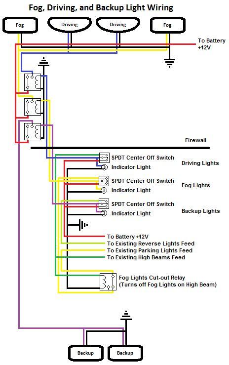 1999 1500 silverado wiring diagram i need the fuse box diagram of a chevy silverado 1500 year