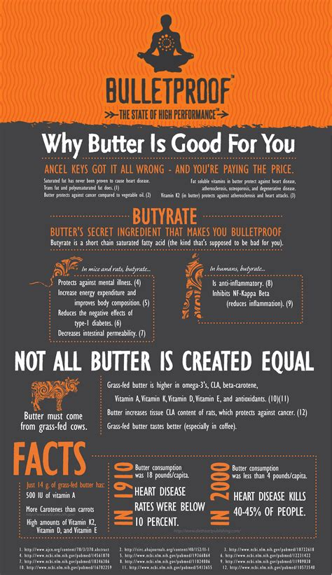 healthy fats bulletproof why grass fed butter is for you infographic
