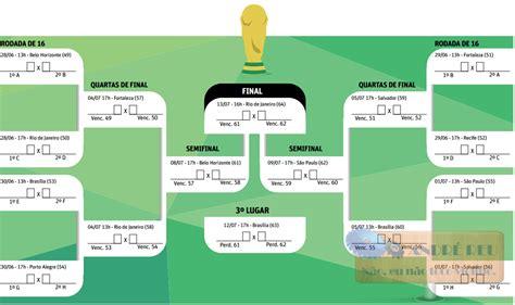 tabela da copa tabela da copa do mundo fifa 2014 andr 233 reu