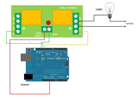 arduino code for relay relay module 5v 12 channels for raspberry pi arduino