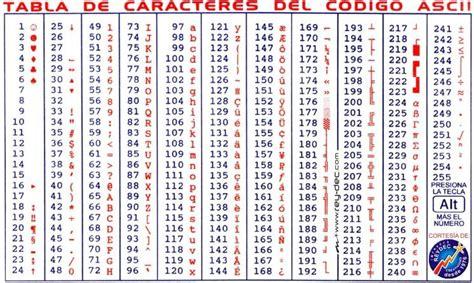 tabla de codigo ascii codigo ascii pdf related keywords codigo ascii pdf long
