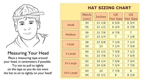 baseball hat size chart car interior design