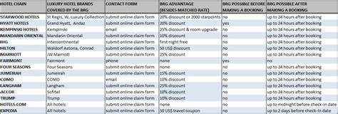 regis prices list regis price list on length regis salon regis price list on length regis salon service menu