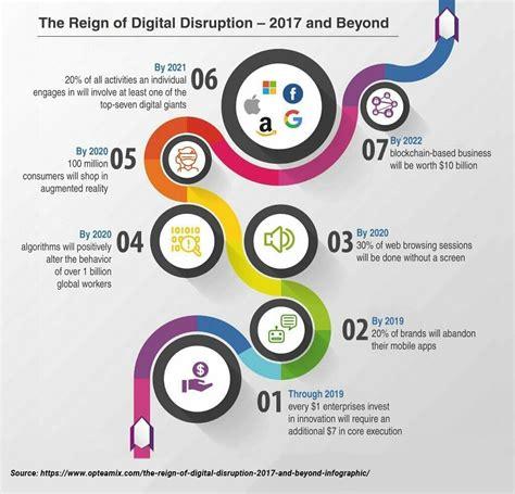 mobile marketing trends top digital marketing trends for 2018
