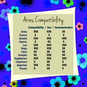 aries horoscope compatibility with cancer inspirational