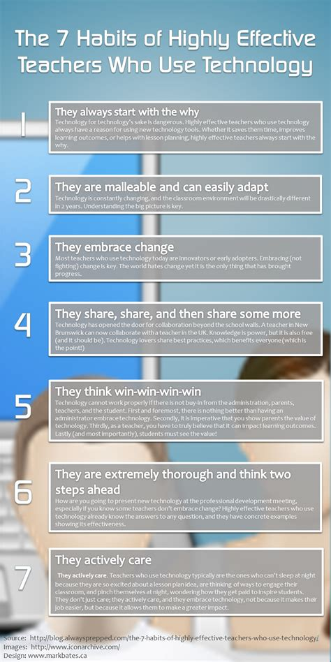 The 7 Habits Of Highly The 7 Habits Of Highly Effective Teachers Who Use Educational Technology Infographic E