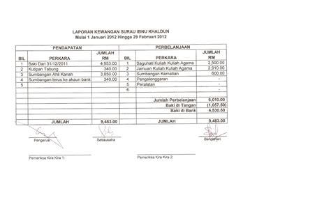Format Laporan Ui | surau ibnu khaldun laporan kewangan
