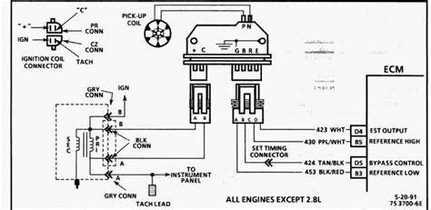 wiring diagram 94 chevy 350 engine tbi get free image about wiring diagram 350 tbi 4l60e wiring diagram 350 get free image about wiring diagram