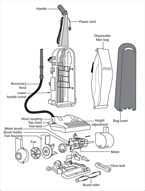 Inside A Vacuum Fixing Vacuum Cleaners Central Vacuum Appliances
