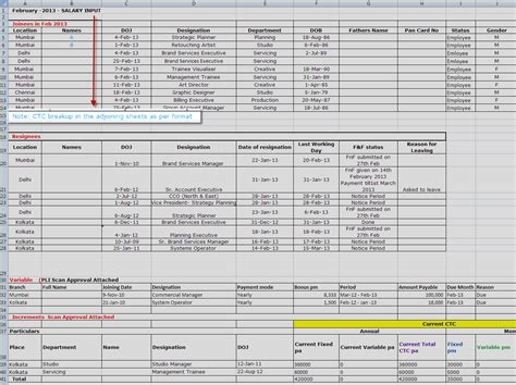 Hr Spreadsheets the rise and fall of spreadsheets in hr management hr