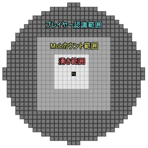 japanese pattern technic テクニック トラップ minecraft japan wiki アットウィキ