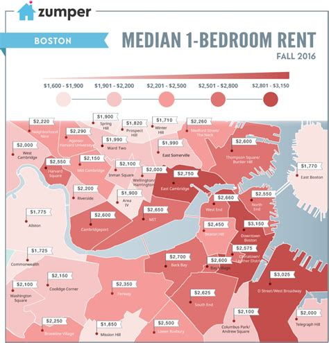 average rent for one bedroom apartment in seattle average rent for 1 bedroom apartment 28 images average rent for one bedroom