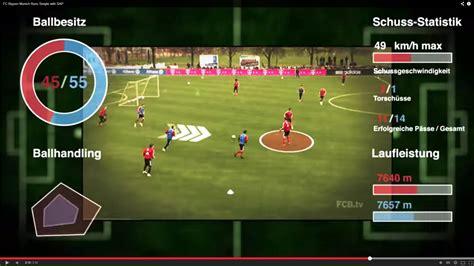 soccer analytics successful coaching 178255081x how big data is turning fc bayern munich into an international business video sap blogs