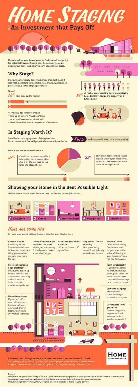 home staging design tips home staging tips and ideas infographic