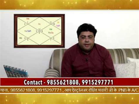 hrithik roshan birth chart analysis of hrithik roshan birth chart youtube