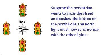 mediator pattern gang of four traffic light mediator gallery represented through a