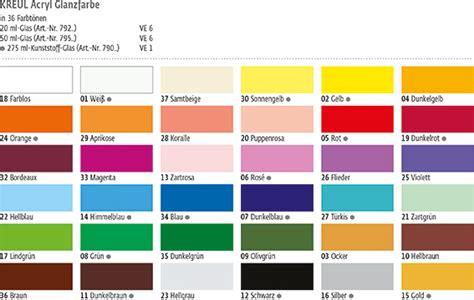 KREUL Acryl Glanzfarbe Dekorier  und Bastelfarben Farben