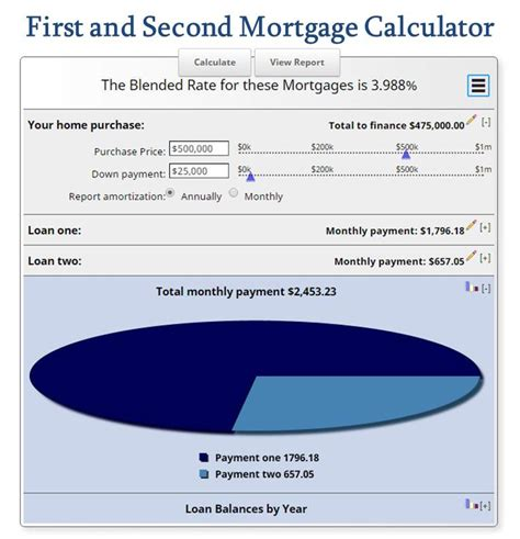 mortgage prequalification calculator second home poecaweal