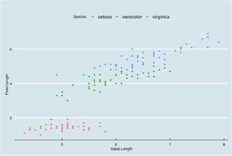 ggplot themes economist data visualization with ggplot2 packt hub
