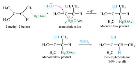 hydration of 4 methyl 2 pentene hydration of 2 butene search results dunia photo