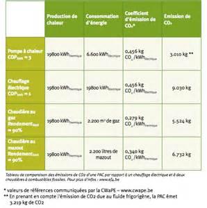 tarif pompe a chaleur 1799 free installation pompe a chaleur tarif software