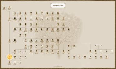 My Family Tree Include Family Tree Poster And 100 Stickers myheritage adds printing service free family charts