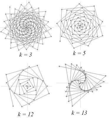 geometric pattern equation 503 best images about s t e a m lessons on pinterest