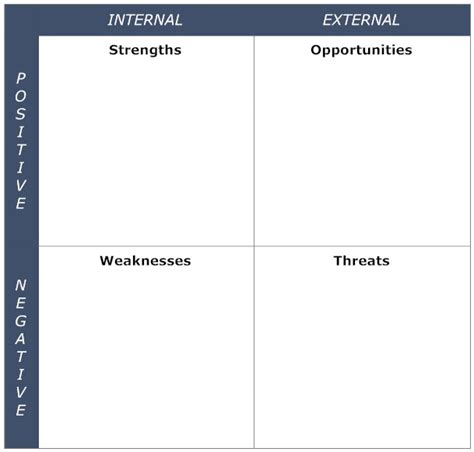 swot chart template blank swot analysis template www imgkid the image