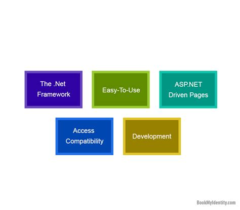 reference book advantages windows shared hosting advantages book my identity
