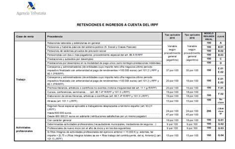 certificado de ingresos y retenciones del 2015 certificado de retenciones e ingresos a cuenta 2015