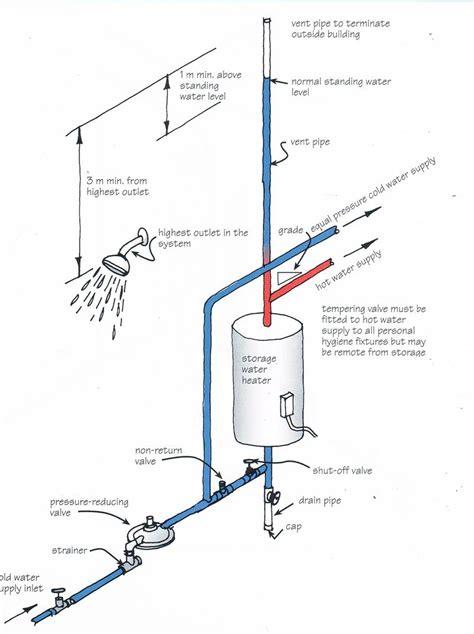 water cylinder wiring diagram nz choice image wiring