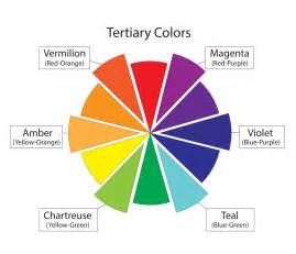 what is tertiary colors color theory and how to use color to your advantage