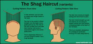 define the term shag as in a shag haircut how to cut a shag haircut diagram