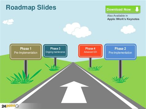 road map template for powerpoint free download roadmap slides powerpoint business templates
