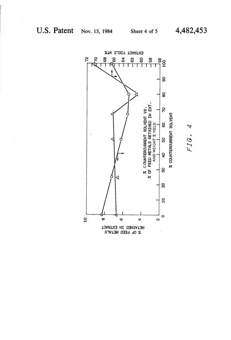Patent US4482453 - Supercritical extraction process