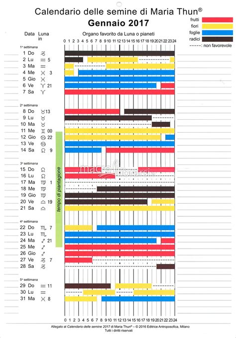 Calendario Biodinamico 2017 Calendario Delle Semine 2017 Thun