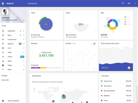 layout design angularjs material responsive web admin app w angularjs materialup