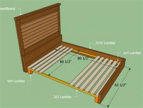 Bed Frame Sizes Chart Size Bed Frame Dimensions Inches Hom Furniture Width Of Bed Frame Width Of Bed