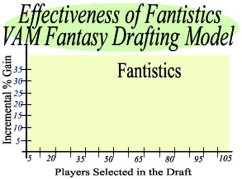 Fantasy Football Fantistics