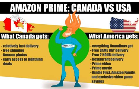 prime is it worth it review review of netflix vs prime 2017 2018 2019 ford