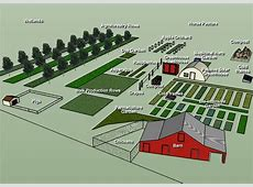 Big farm layout | Lay of the land | Pinterest | Farms ... 1 Acre Horse Farm Layout