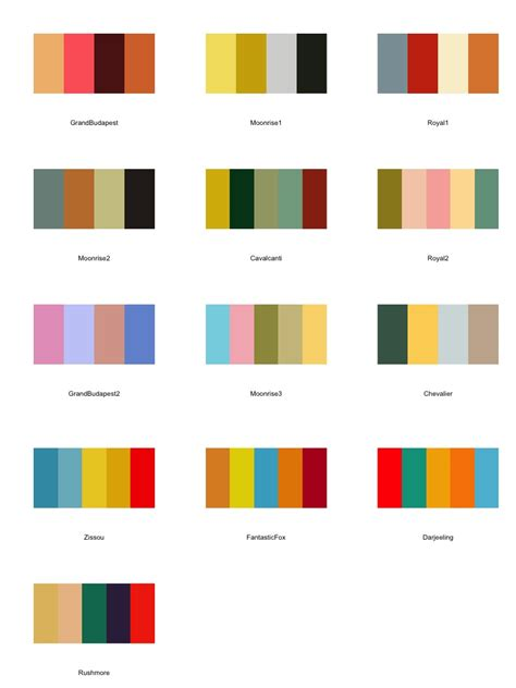 colors and themes in movies wes anderson palettes for r james black
