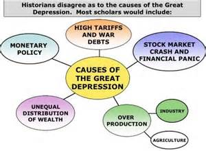 Causes Of The Great Depression Essay by Herbert Hoover And Hoovervilles History 12