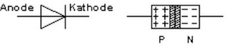 schottky diode in sperrrichtung schottky diode in sperrrichtung 28 images diode rn wissen de lawinendurchbruch entladung